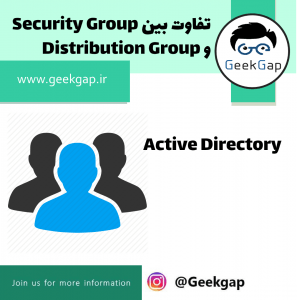 security and distribution GROUP